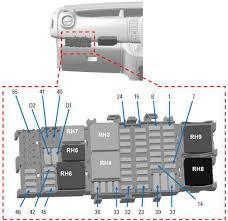 2014 2018 opel and vauxhall vivaro b fuse box diagram fuse diagram