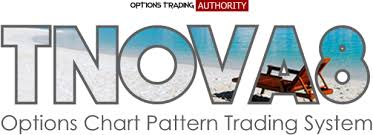 chart pattern trading system options trading systems strategies and courses