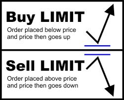buy and bid understanding bid and ask prices wall survivor