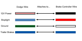 wiring diagram prodigy brake controller wiring instructions