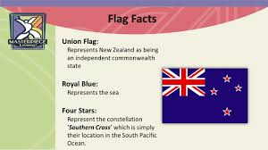 Sea Flag Meanings Oceania Exploring New Zealand Ppt Download