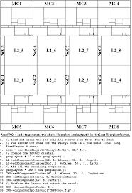 archfp pre rtl floorplanning tool
