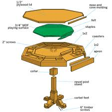 how to build a poker table how to build a poker table poker table poker and men cave