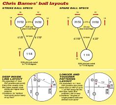 pba tech talk chris barnes u2014 kegel built for bowling