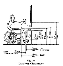 Disability Grants For Bathrooms Zero U0027s Wheelchair Accessible Shower Threshold Is Designed For