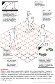 intellimat flooring measures health based on footstep patterns