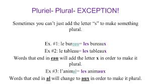 bureau plural ça va unité 1 leçon 1a ppt
