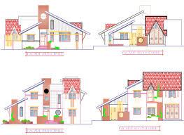 amenager sa cuisine en 3d gratuit concevoir sa cuisine en 3d gratuit 8 de maison plan maison 3d