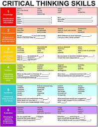 210 best lesson planning images on pinterest teaching ideas