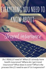 cheap travel insurance images Travel insurance to dubai from india jpg