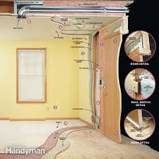 How To Soundproof A Basement Ceiling by How To Soundproof A Home Office Family Handyman