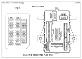 2001 hyundai tiburon manual repair guides g 2 0 dohc 2008 fuse relay information
