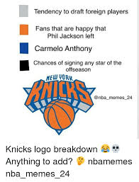 Nba Logo Meme - tendency to draft foreign players fans that are happy that carmelo