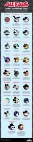 best 25 mickey mouse art ideas on pinterest disney mickey mouse