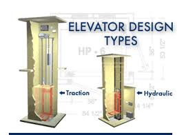 houses with elevators your home elevator company residential elevators