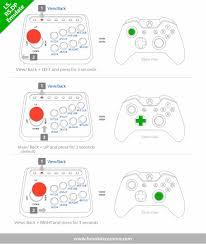 xbox one controller diagram wiring diagram simonand