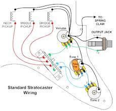 fender noise less wiring diagram fender wiring diagrams