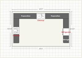 u shaped kitchen layout ideas planning your kitchen layout hock hua