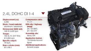 honda accord 2013 horsepower honda 2 4l dohc i 4 technology content from wardsauto