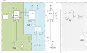 automated brewery valve layout diagrams page 4 home brew