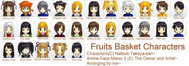fruits baskets fruits basket characters by sapphiremiujewel on deviantart