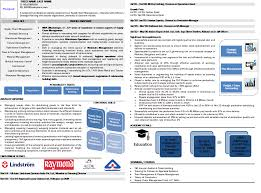 visual resume examples sample resumes bookyourcv supply chain director