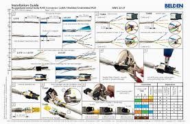 ethernet cat 5 utp cabling with network cat5 wiring diagram simple