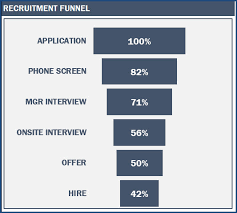 recruitment manager excel template hr dashboard template for hiring