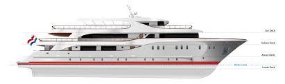 elegance cruises 7 day luxury croatia cruises 2018