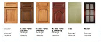 what are the different styles of kitchen cabinets kitchen cabinets and what you need to