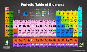 periodic table poster large periodic table of elements poster download archives dkcompany org