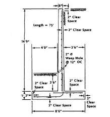 Design Retaining Wall Home Design Ideas - Reinforced concrete wall design example