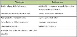 design criteria for trickling filter wastewater treatment design casamiga sustainable tourism village