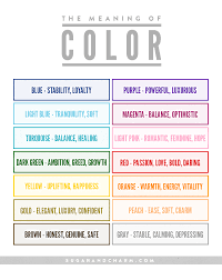 color meanings chart the meaning of color chart sugar and charm sweet recipes
