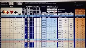 excel duplicate bridge scoring template sporting goods team sports