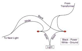 how to install low voltage lighting low voltage landscape wire 12 2 2 low voltage landscape wire how