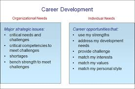 the competency based management blog what is competency based