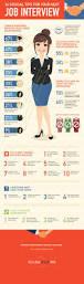 25 best job interview preparation ideas on pinterest interview