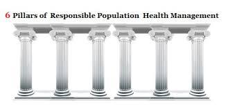 Pillars 6 Pillars Of Responsible Population Health Management Jpg