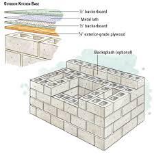diy outdoor kitchen ideas outdoor kitchen plans home design ideas diy outdoor kitchen plans