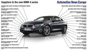 name of bmw the automotive suppliers that up the bmw 3 4 series