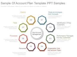 key account template account plan template ppt sle of account plan template ppt