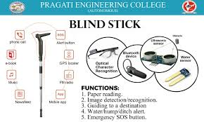 Walking Stick For Blind People Blind Stick