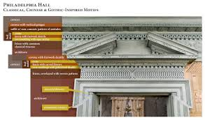 the magical entablature thisiscarpentry