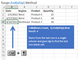 vba tutorial find the last row column or cell in excel