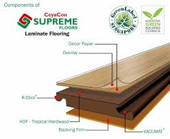 Tropical Laminate Flooring Ceyacon Pvt Ltd