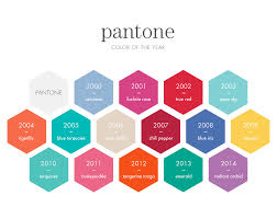 color of year do you know which colors represented each year for the past decade