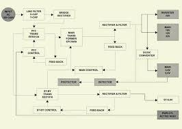 tv tuner card circuit diagram u2013 the wiring diagram u2013 readingrat net