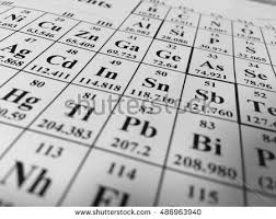 Periodic Table Metalloids Metalloids Stock Images Royalty Free Images U0026 Vectors Shutterstock