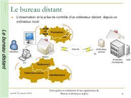 controle de bureau a distance étude et réalisation d une application de contrôle d un pc à distance